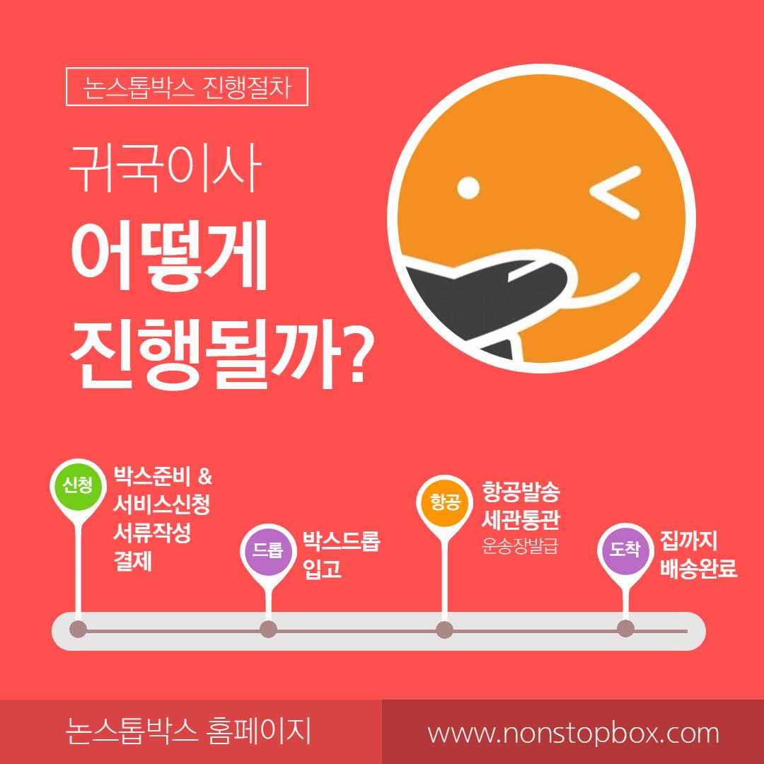 논스톱박스 진행절차.png